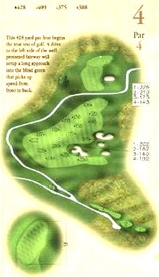Yardage book example